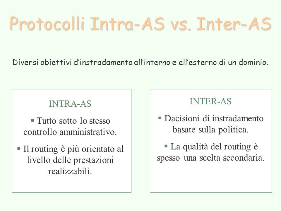 Protocolli Intra-AS vs. Inter-AS Diversi obiettivi d'instradamento all'interno e all'esterno di un dominio. INTRA-AS § Tutto sotto lo stesso controllo