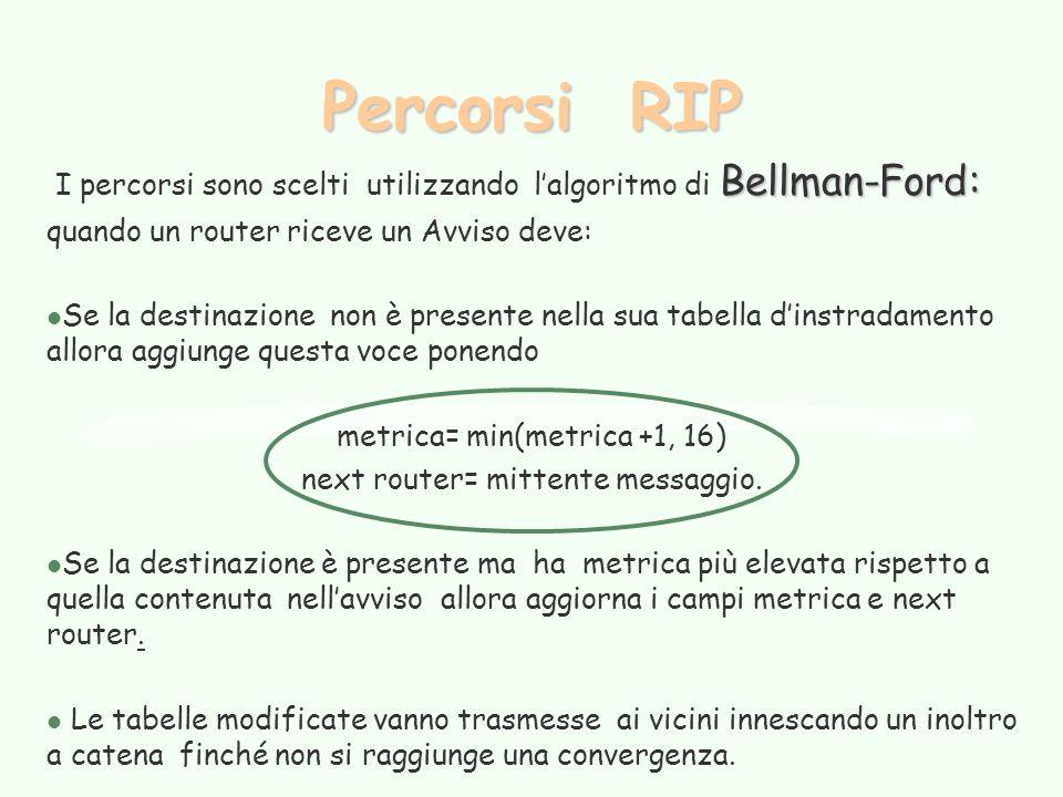 Percorsi RIP Bellman-Ford: I percorsi sono scelti utilizzando l'algoritmo di Bellman-Ford: quando un router riceve un Avviso deve: l Se la destinazione non è presente nella sua tabella d'instradamento allora aggiunge questa voce ponendo metrica= min(metrica +1, 16) next router= mittente messaggio.