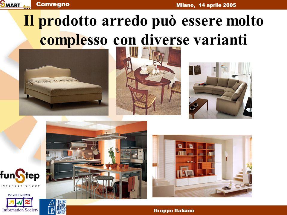 Convegno Milano, 14 aprile 2005 Gruppo Italiano IST-2001-52224 Il prodotto arredo può essere molto complesso con diverse varianti