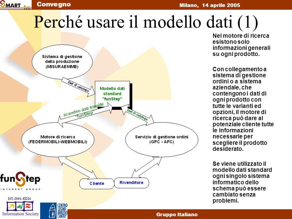 Convegno Milano, 14 aprile 2005 Gruppo Italiano IST-2001-52224 Perché usare il modello dati (1) Nel motore di ricerca esistono solo informazioni generali su ogni prodotto.