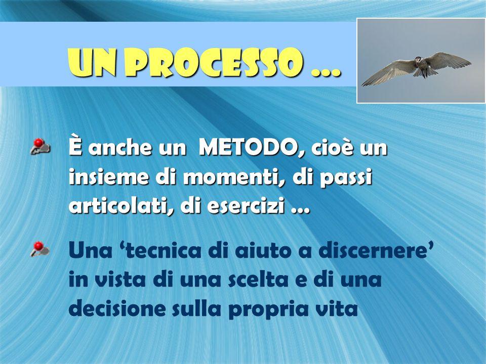 È anche un METODO, cioè un insieme di momenti, di passi articolati, di esercizi … Una 'tecnica di aiuto a discernere' in vista di una scelta e di una decisione sulla propria vita È anche un METODO, cioè un insieme di momenti, di passi articolati, di esercizi … Una 'tecnica di aiuto a discernere' in vista di una scelta e di una decisione sulla propria vita UN PROCESSO … UN PROCESSO …