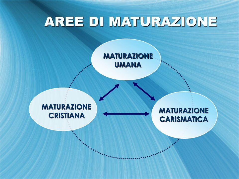 MATURAZIONECRISTIANA MATURAZIONE CARISMATICA MATURAZIONEUMANA AREE DI MATURAZIONE