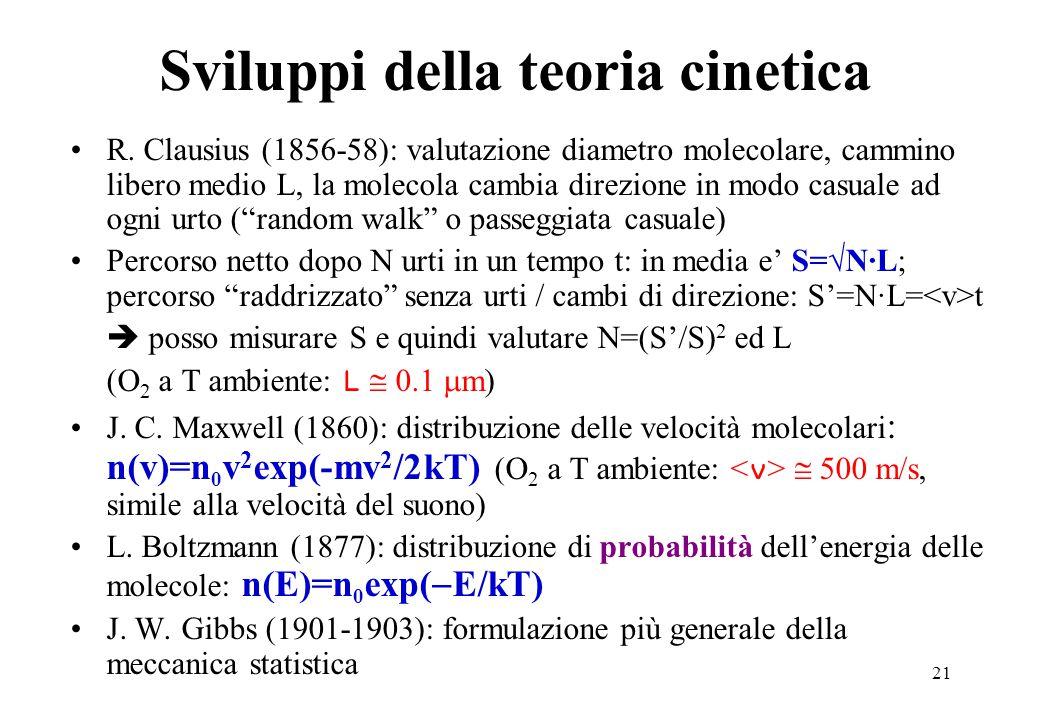 21 Sviluppi della teoria cinetica R.