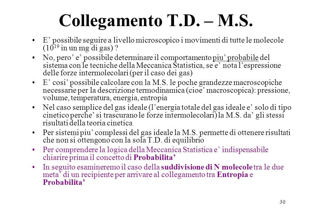 30 Collegamento T.D.– M.S.