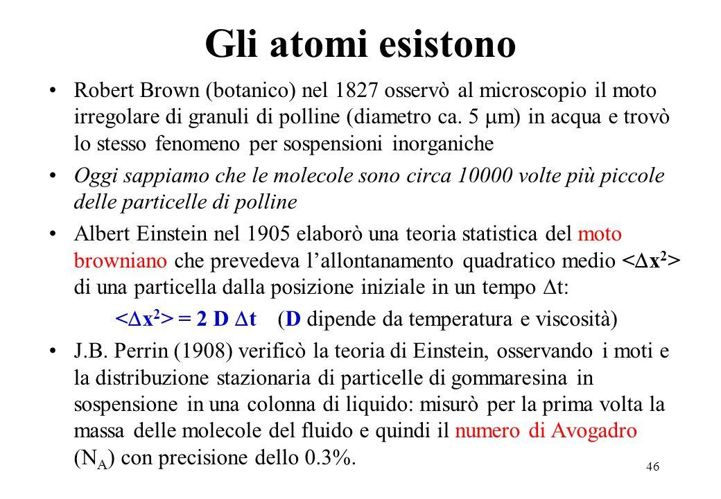 46 Gli atomi esistono Robert Brown (botanico) nel 1827 osservò al microscopio il moto irregolare di granuli di polline (diametro ca.
