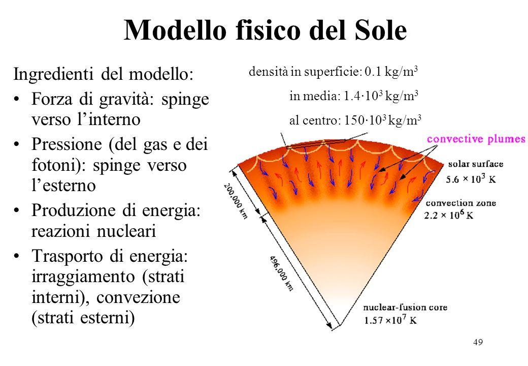 49 Modello fisico del Sole Ingredienti del modello: Forza di gravità: spinge verso l'interno Pressione (del gas e dei fotoni): spinge verso l'esterno Produzione di energia: reazioni nucleari Trasporto di energia: irraggiamento (strati interni), convezione (strati esterni) densità in superficie: 0.1 kg/m 3 in media: 1.4·10 3 kg/m 3 al centro: 150·10 3 kg/m 3
