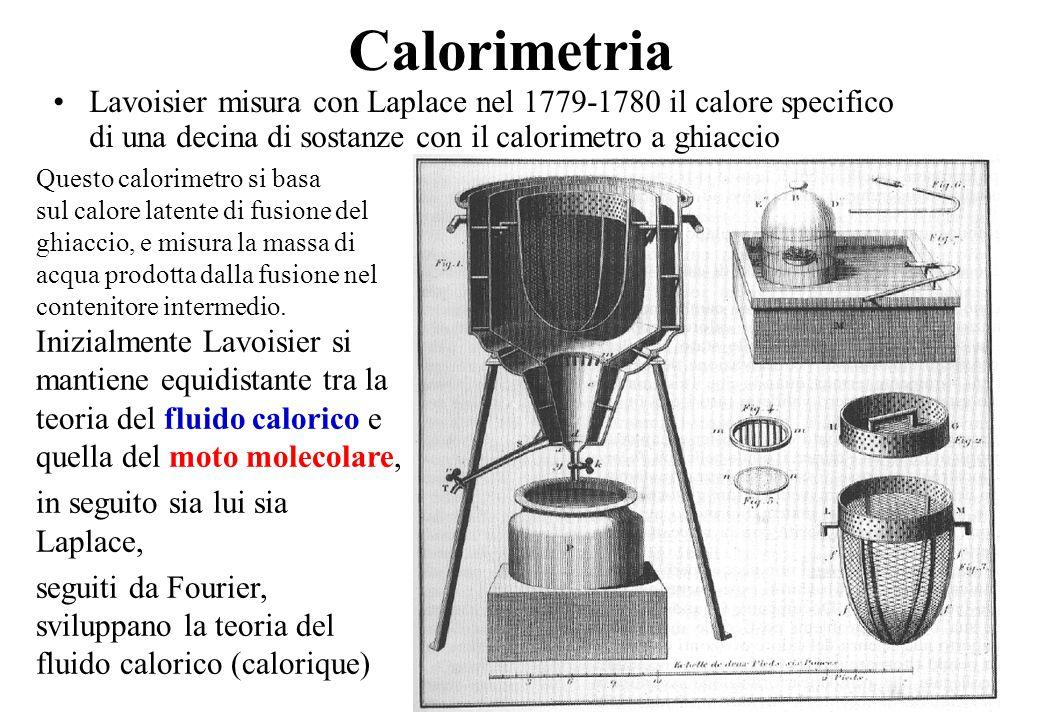 6 Calorimetria Lavoisier misura con Laplace nel 1779-1780 il calore specifico di una decina di sostanze con il calorimetro a ghiaccio Questo calorimetro si basa sul calore latente di fusione del ghiaccio, e misura la massa di acqua prodotta dalla fusione nel contenitore intermedio.