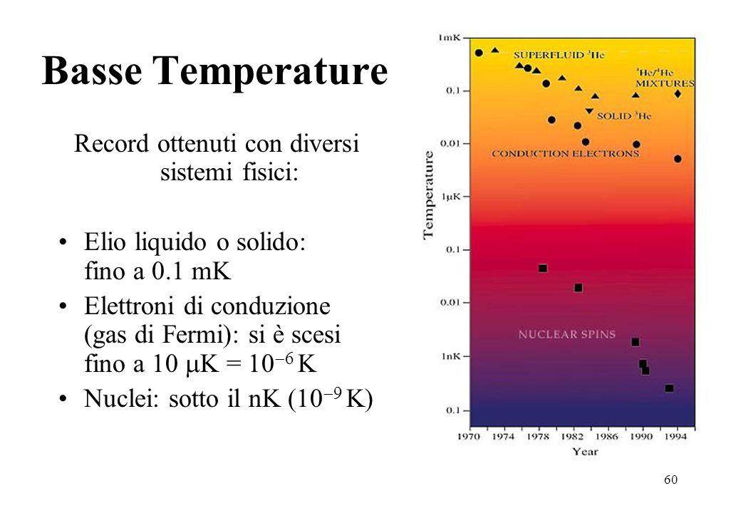 60 Basse Temperature Record ottenuti con diversi sistemi fisici: Elio liquido o solido: fino a 0.1 mK Elettroni di conduzione (gas di Fermi): si è scesi fino a 10  K = 10  6 K Nuclei: sotto il nK (10  K)