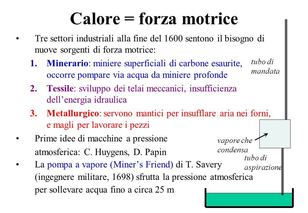 8 Prime macchine termiche Macchina di T.