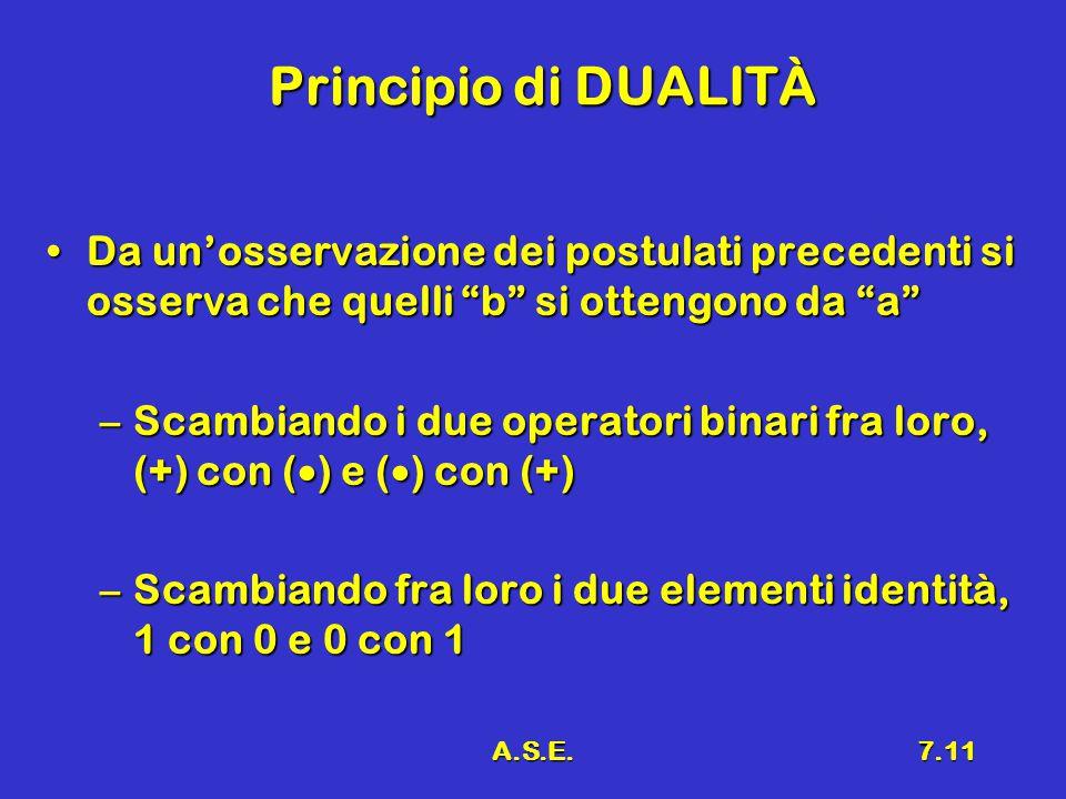 A.S.E.7.11 Principio di DUALITÀ Da un'osservazione dei postulati precedenti si osserva che quelli b si ottengono da a Da un'osservazione dei postulati precedenti si osserva che quelli b si ottengono da a –Scambiando i due operatori binari fra loro, (+) con (  ) e (  ) con (+) –Scambiando fra loro i due elementi identità, 1 con 0 e 0 con 1