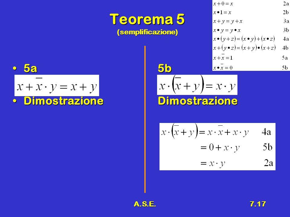 A.S.E.7.17 Teorema 5 (semplificazione) 5a5b5a5b DimostrazioneDimostrazioneDimostrazioneDimostrazione