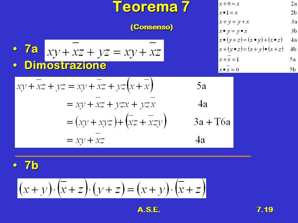 A.S.E.7.19 Teorema 7 (Consenso) 7a7a DimostrazioneDimostrazione 7b7b
