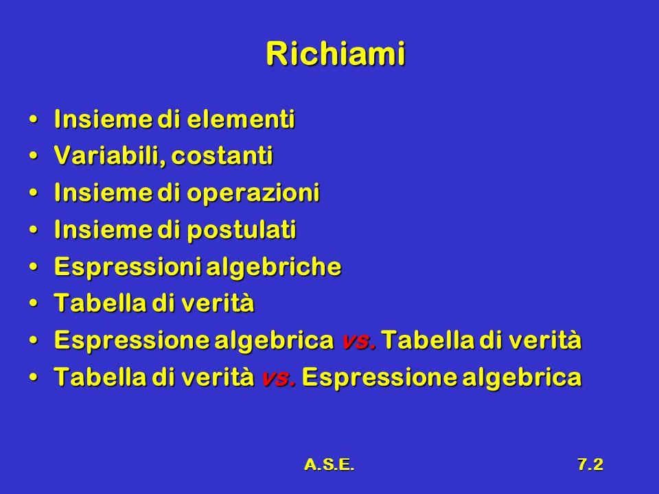 A.S.E.7.13 Teorema 1 1a1b1a1b DimostrazioneDimostrazioneDimostrazioneDimostrazione Per DualitàPer Dualità