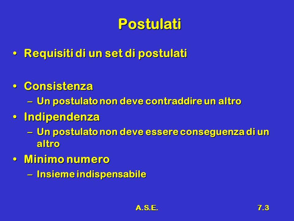 A.S.E.7.3 Postulati Requisiti di un set di postulatiRequisiti di un set di postulati ConsistenzaConsistenza –Un postulato non deve contraddire un altro IndipendenzaIndipendenza –Un postulato non deve essere conseguenza di un altro Minimo numeroMinimo numero –Insieme indispensabile