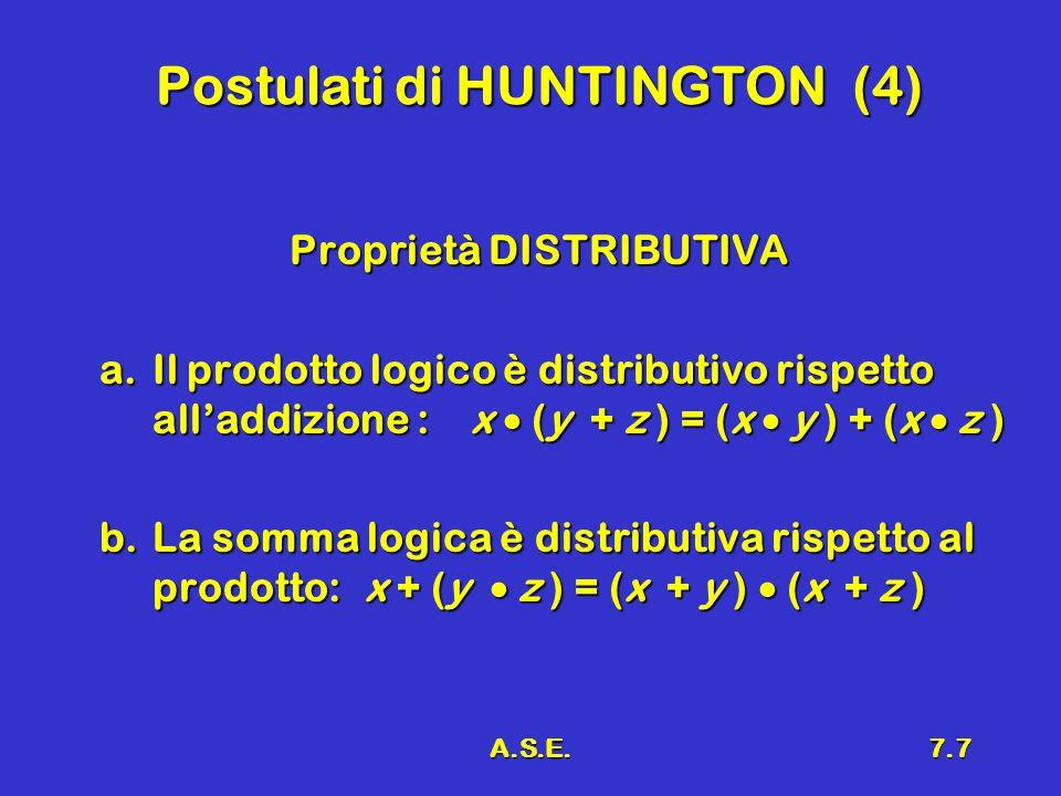 A.S.E.7.8 Postulati di HUNTINGTON (5) COMPLEMENTAZIONE Se x è un elemento di B , allora esiste un altro elemento x, detto COMPLEMENTO di x, che soddisfa le proprietà:Se x è un elemento di B , allora esiste un altro elemento x, detto COMPLEMENTO di x, che soddisfa le proprietà: a.x + x = 1 b.x  x = 0 x realizza l'operazione di complemento di xx realizza l'operazione di complemento di x