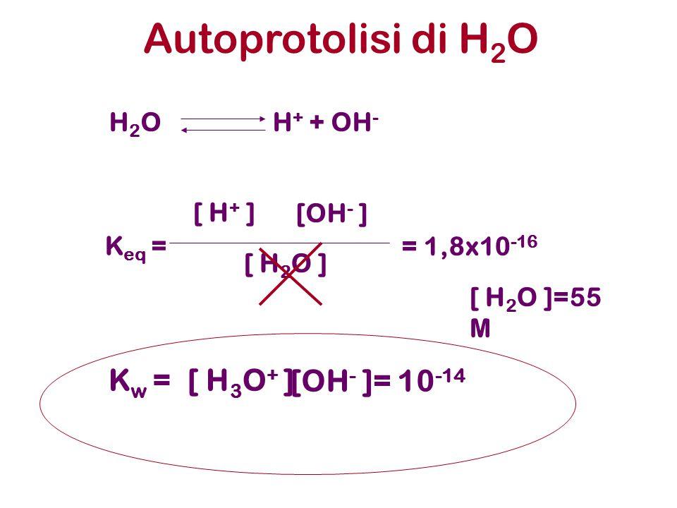 Autoprotolisi di H 2 O H 2 O H + + OH - K eq = [ H + ] [OH - ] [ H 2 O ] K w =[ H 3 O + ] [OH - ]= 10 -14 = 1,8x10 -16 [ H 2 O ]=55 M
