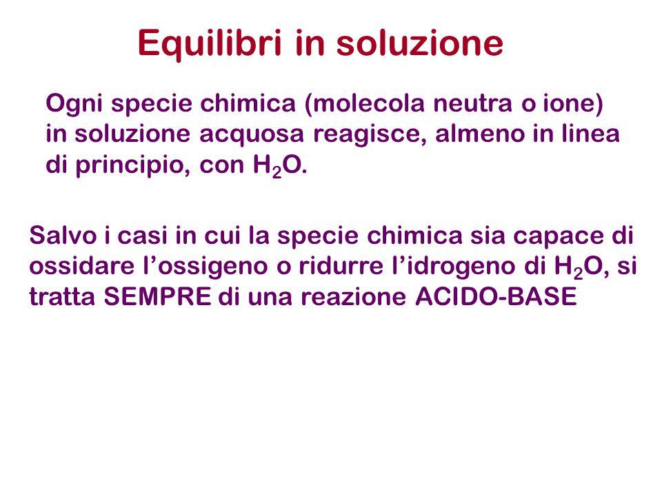 Ogni specie chimica (molecola neutra o ione) in soluzione acquosa reagisce, almeno in linea di principio, con H 2 O. Equilibri in soluzione Salvo i ca