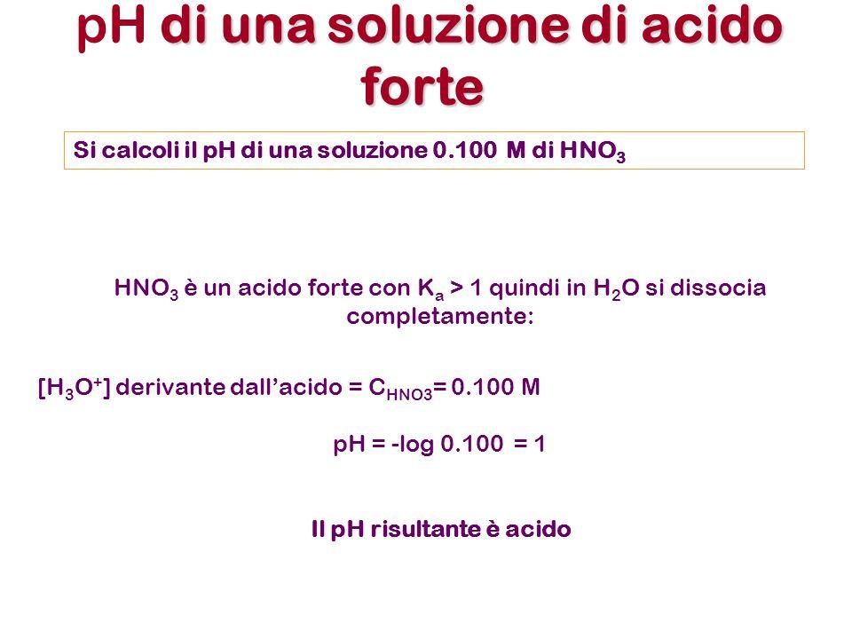 Si calcoli il pH di una soluzione 0.100 M di HNO 3 HNO 3 è un acido forte con K a > 1 quindi in H 2 O si dissocia completamente: [H 3 O + ] derivante
