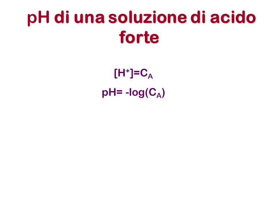 [H + ]=C A pH= -log(C A ) di una soluzione di acido forte pH di una soluzione di acido forte