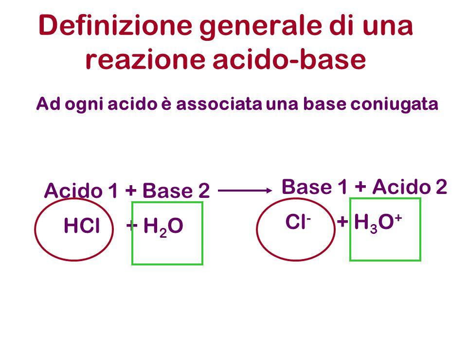 Acido 1 + Base 2 Ad ogni acido è associata una base coniugata Definizione generale di una reazione acido-base Base 1 + Acido 2 HCl + H 2 O Cl - + H 3