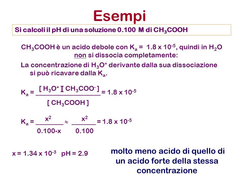 CH 3 COOH è un acido debole con K a = 1.8 x 10 -5, quindi in H 2 O non si dissocia completamente: La concentrazione di H 3 O + derivante dalla sua dissociazione si può ricavare dalla K a.