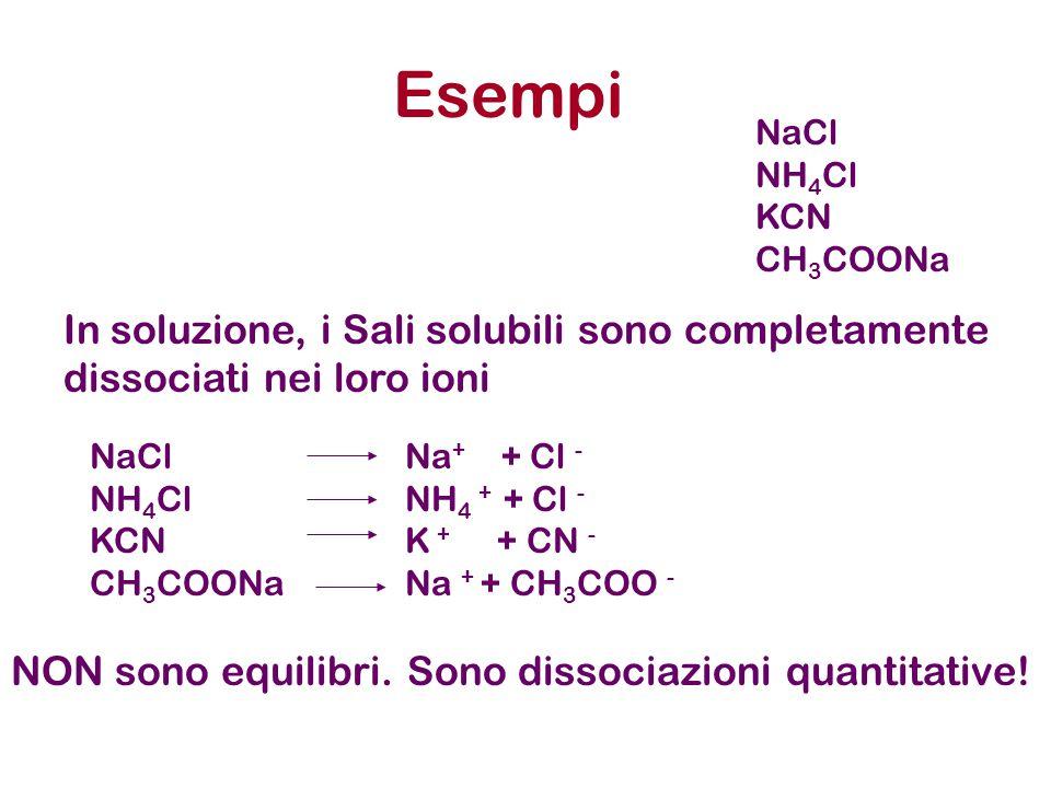 Esempi NaCl NH 4 Cl KCN CH 3 COONa In soluzione, i Sali solubili sono completamente dissociati nei loro ioni NaClNa + + Cl - NH 4 ClNH 4 + + Cl - KCNK + + CN - CH 3 COONaNa + + CH 3 COO - NON sono equilibri.