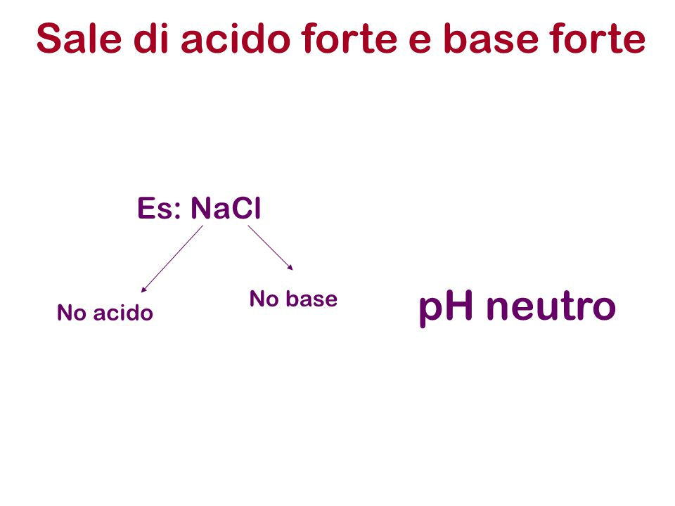 Sale di acido forte e base forte Es: NaCl No acido No base pH neutro