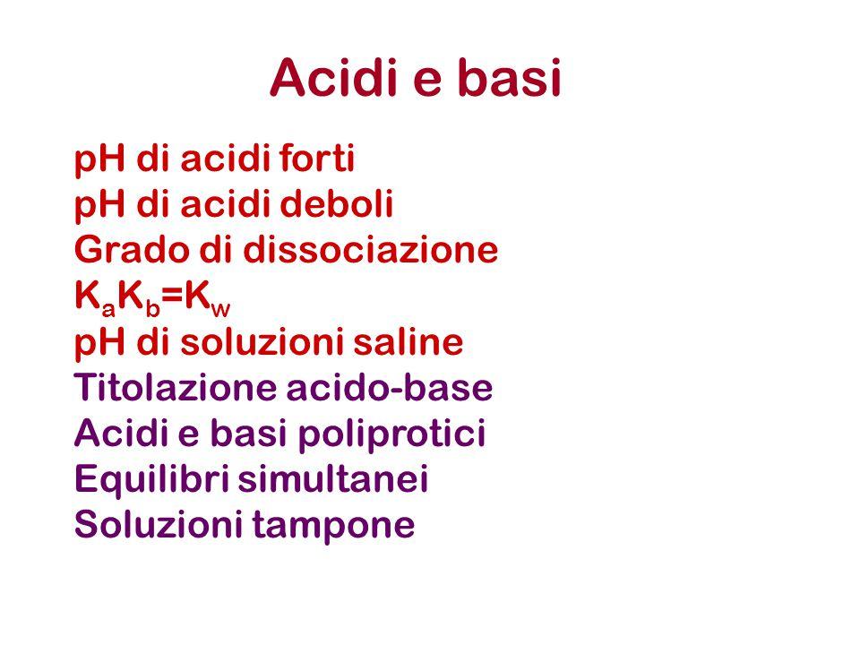 Acidi e basi pH di acidi forti pH di acidi deboli Grado di dissociazione K a K b =K w pH di soluzioni saline Titolazione acido-base Acidi e basi polip