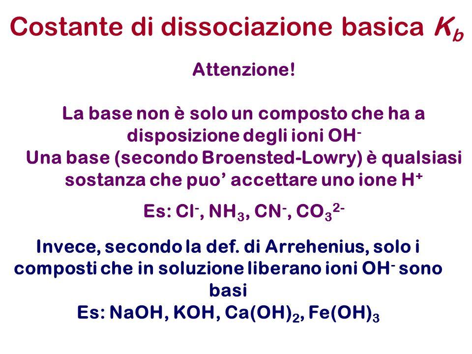 Costante di dissociazione basica K b Attenzione! La base non è solo un composto che ha a disposizione degli ioni OH - Una base (secondo Broensted-Lowr
