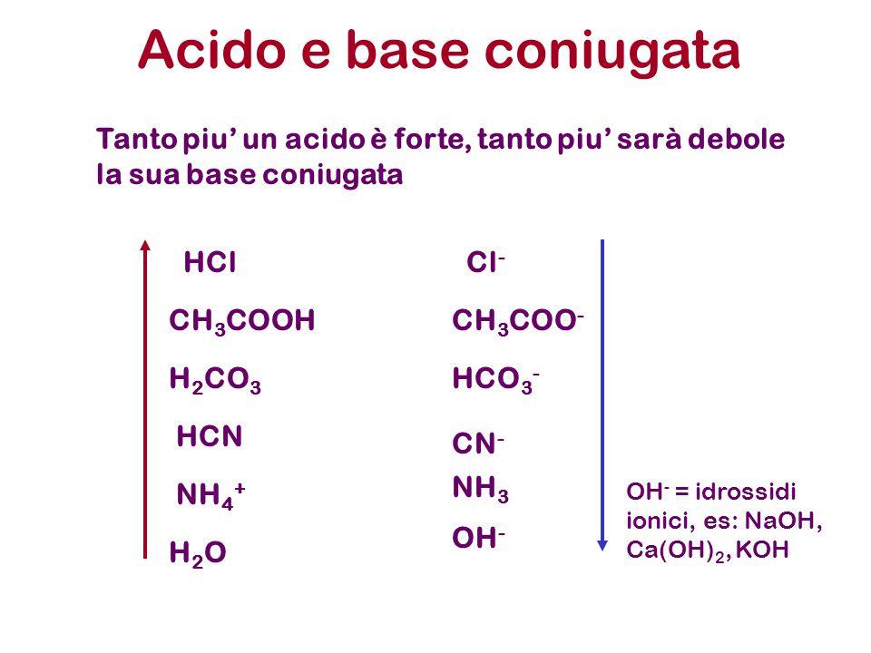 Acido e base coniugata Tanto piu' un acido è forte, tanto piu' sarà debole la sua base coniugata HClCl - HCN CN - CH 3 COOHCH 3 COO - H 2 CO 3 HCO 3 -