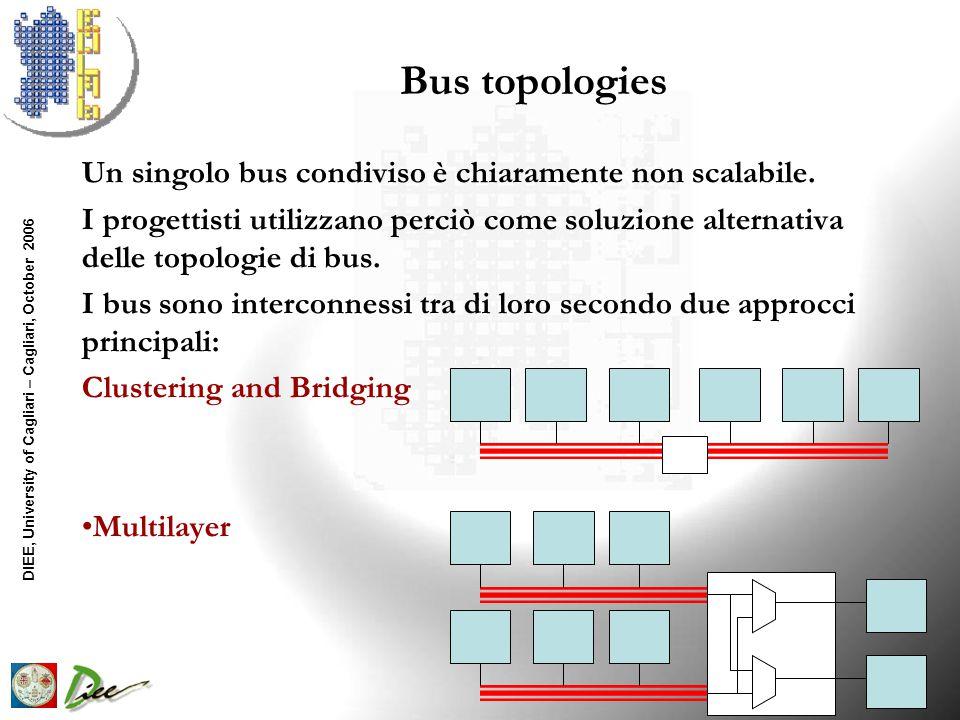 DIEE, University of Cagliari – Cagliari, October 2006 Bus topologies Un singolo bus condiviso è chiaramente non scalabile.