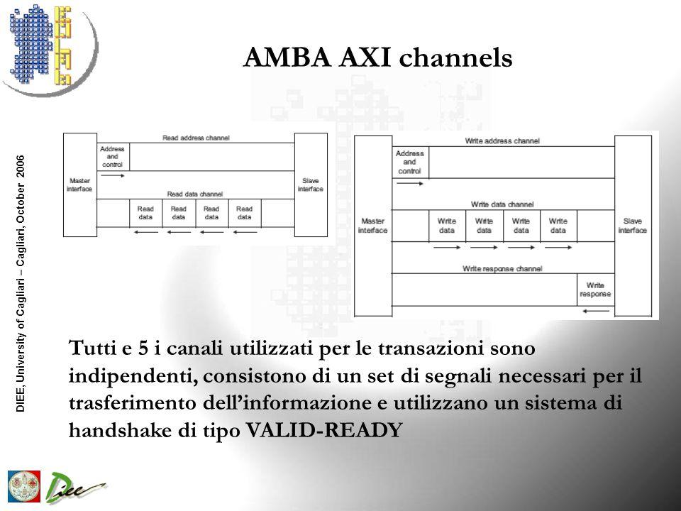 DIEE, University of Cagliari – Cagliari, October 2006 AMBA AXI channels Tutti e 5 i canali utilizzati per le transazioni sono indipendenti, consistono di un set di segnali necessari per il trasferimento dell'informazione e utilizzano un sistema di handshake di tipo VALID-READY
