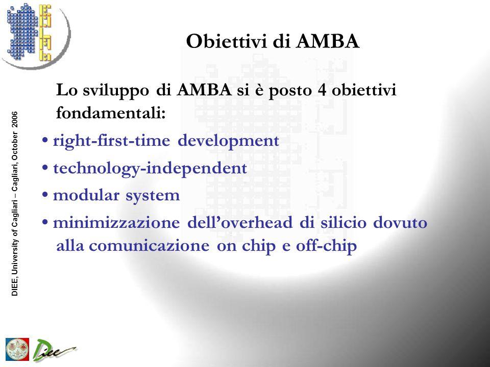 DIEE, University of Cagliari – Cagliari, October 2006 Obiettivi di AMBA Lo sviluppo di AMBA si è posto 4 obiettivi fondamentali: right-first-time development technology-independent modular system minimizzazione dell'overhead di silicio dovuto alla comunicazione on chip e off-chip