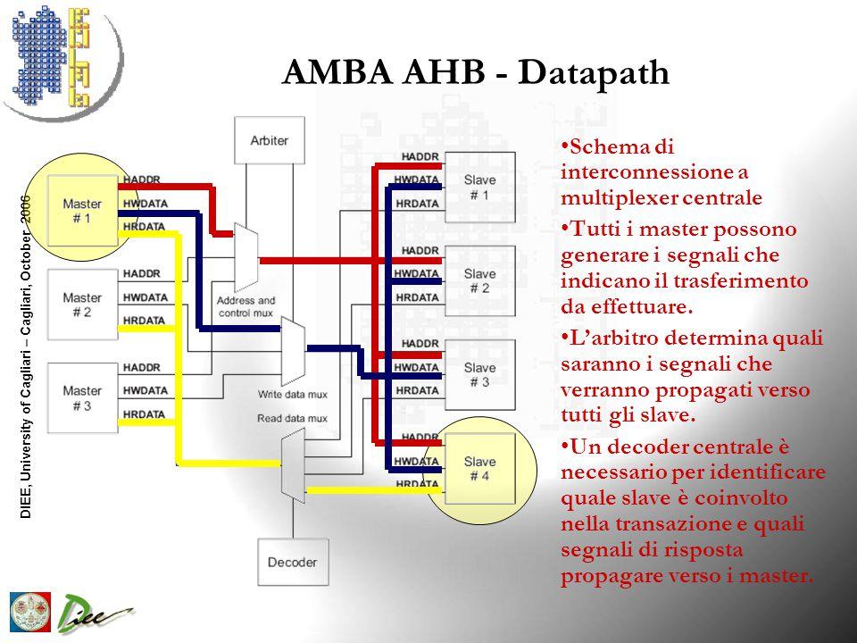 DIEE, University of Cagliari – Cagliari, October 2006 AMBA AHB - Datapath Schema di interconnessione a multiplexer centrale Tutti i master possono generare i segnali che indicano il trasferimento da effettuare.