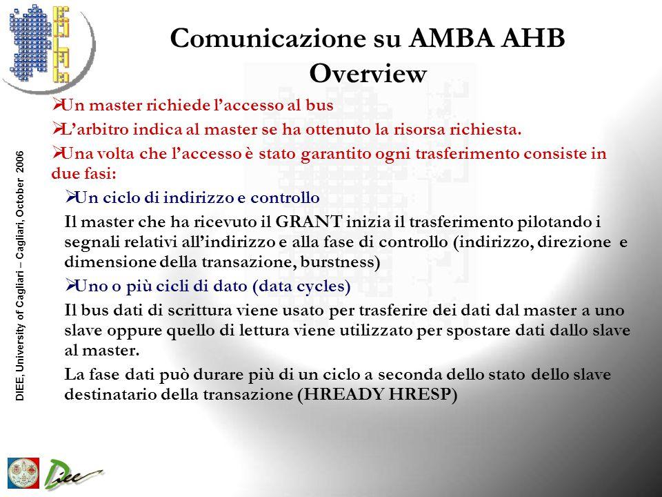 DIEE, University of Cagliari – Cagliari, October 2006 Comunicazione su AMBA AHB Overview  Un master richiede l'accesso al bus  L'arbitro indica al master se ha ottenuto la risorsa richiesta.