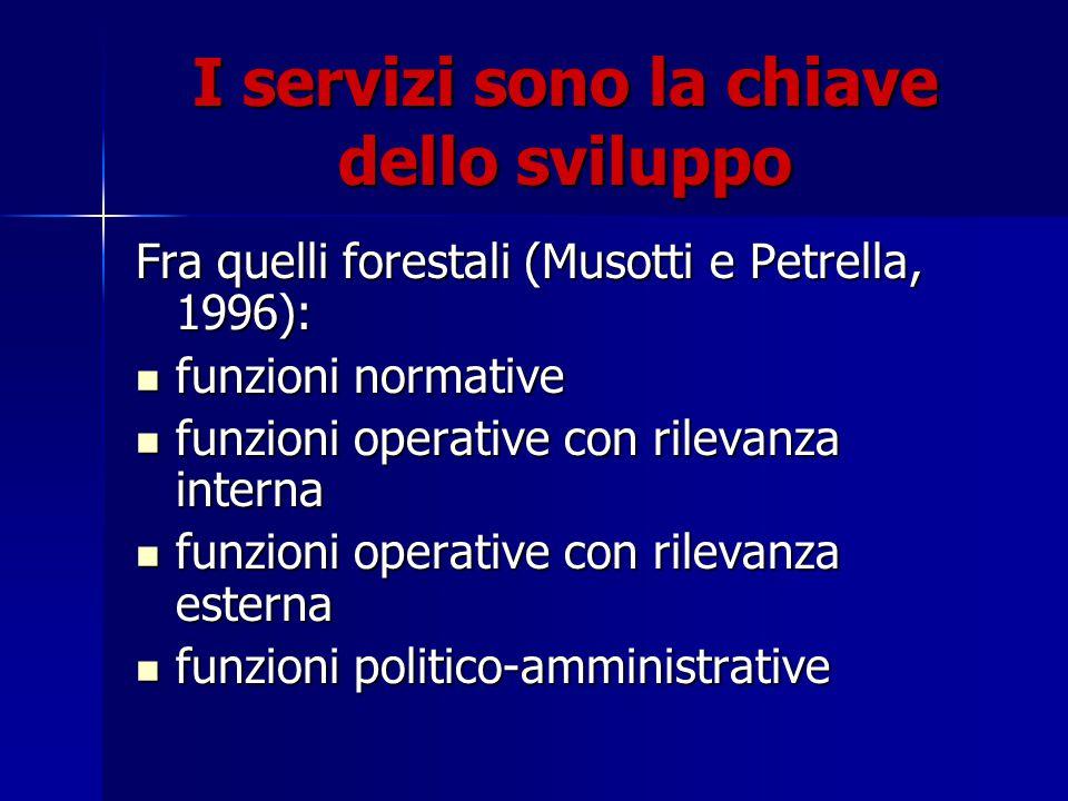 I servizi sono la chiave dello sviluppo Fra quelli forestali (Musotti e Petrella, 1996): funzioni normative funzioni normative funzioni operative con