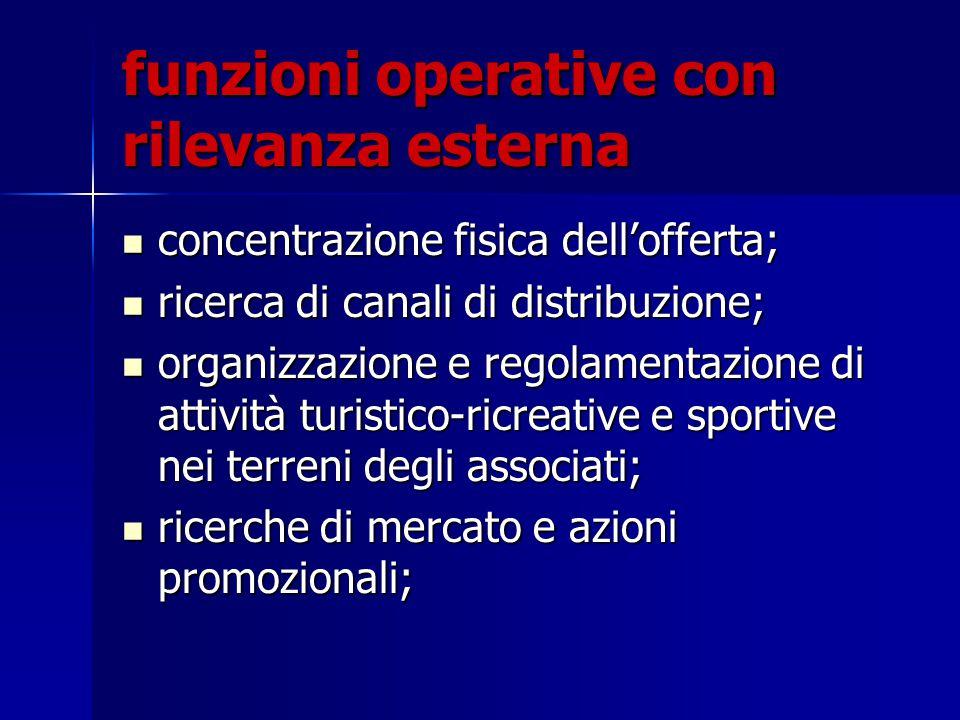 funzioni operative con rilevanza esterna concentrazione fisica dell'offerta; concentrazione fisica dell'offerta; ricerca di canali di distribuzione; r