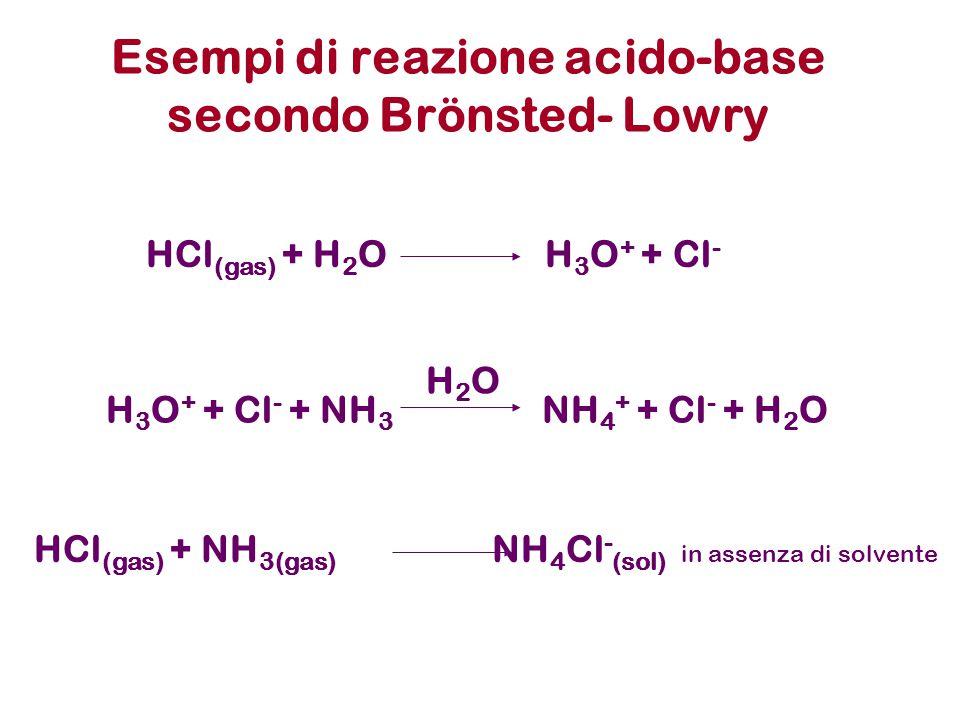 Esempi di reazione acido-base secondo Brönsted- Lowry HCl (gas) + H 2 O H 3 O + + Cl - H 3 O + + Cl - + NH 3 NH 4 + + Cl - + H 2 O H2OH2O HCl (gas) + NH 3(gas) NH 4 Cl - (sol) in assenza di solvente