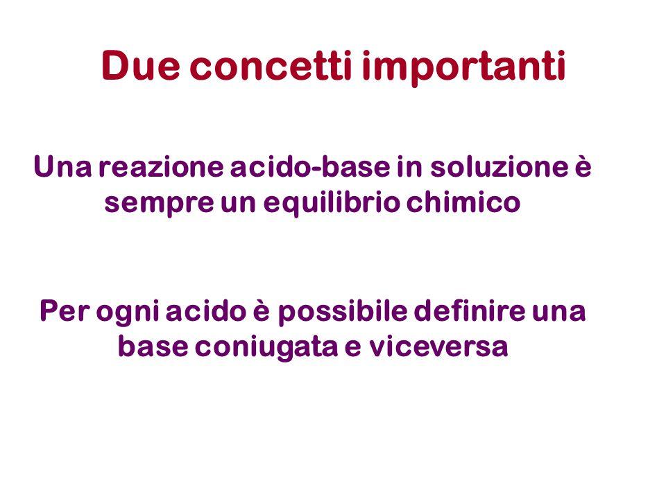Due concetti importanti Una reazione acido-base in soluzione è sempre un equilibrio chimico Per ogni acido è possibile definire una base coniugata e viceversa