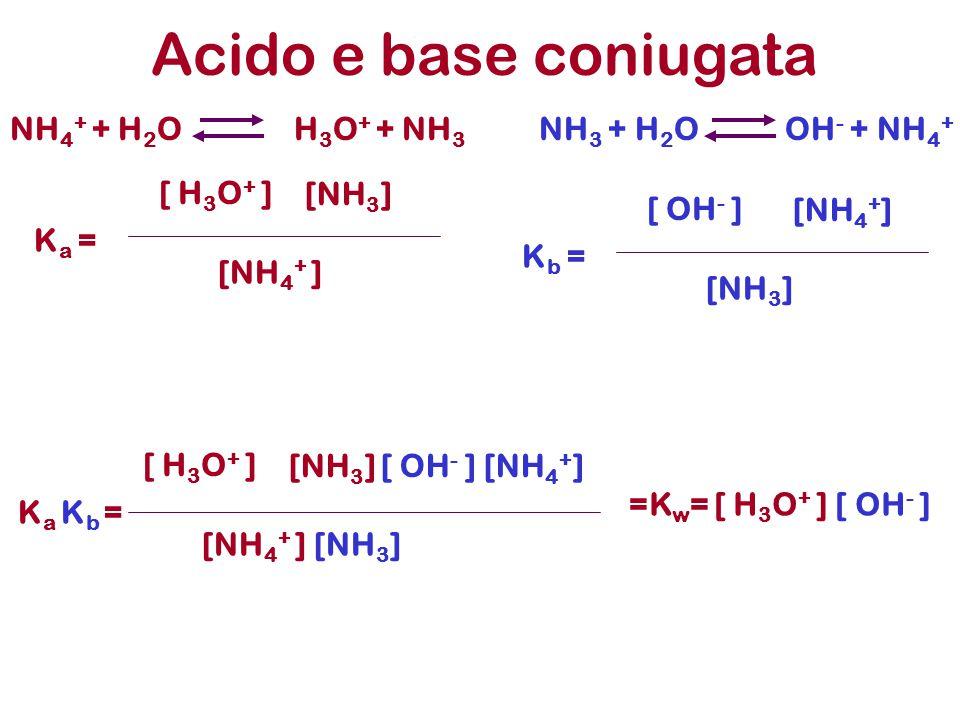 Acido e base coniugata K a = [ H 3 O + ] [NH 3 ] [NH 4 + ] NH 4 + + H 2 O H 3 O + + NH 3 NH 3 + H 2 O OH - + NH 4 + K b = [ OH - ] [NH 4 + ] [NH 3 ] K a K b = [ H 3 O + ] [NH 3 ] [ OH - ] [NH 4 + ] [NH 4 + ] [NH 3 ] =K w = [ H 3 O + ] [ OH - ]