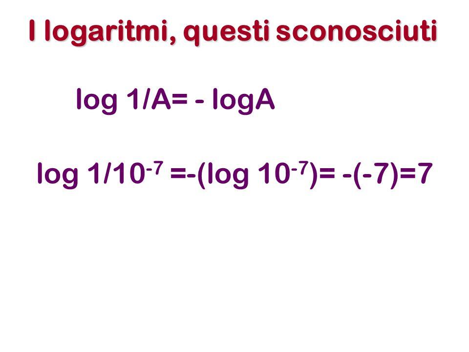 I logaritmi, questi sconosciuti log 1/A= - logA log 1/10 -7 =-(log 10 -7 )= -(-7)=7