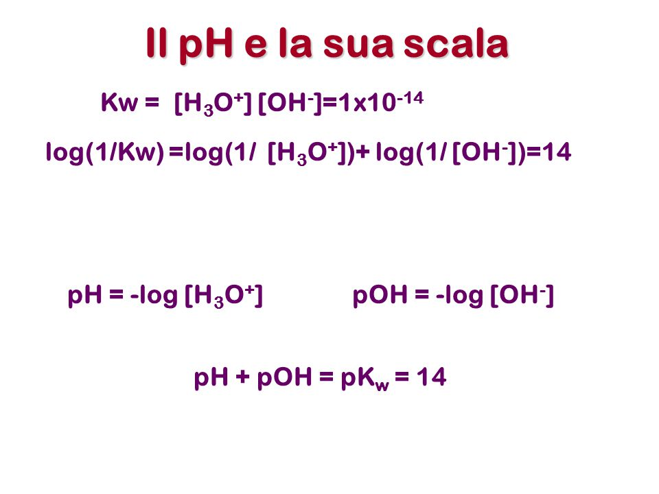 Il pH e la sua scala pH = -log [H 3 O + ]pOH = -log [OH - ] pH + pOH = pK w = 14 Kw = [H 3 O + ] [OH - ]=1x10 -14 log(1/Kw) =log(1/ [H 3 O + ])+ log(1