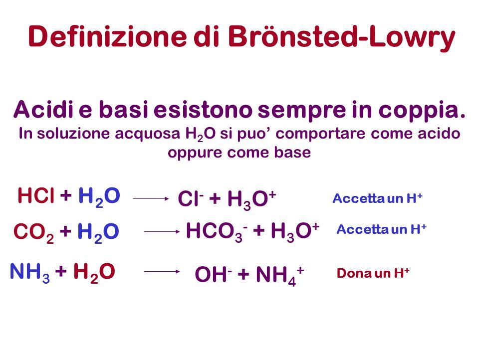 Definizione di Brönsted-Lowry Acidi e basi esistono sempre in coppia.