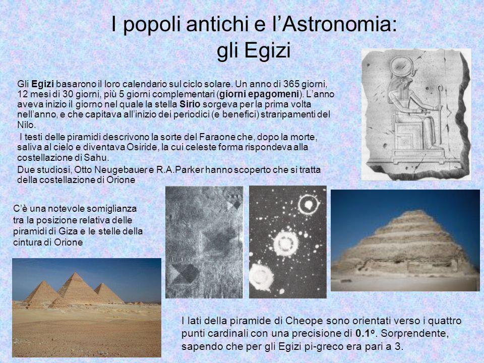 Gli Egizi basarono il loro calendario sul ciclo solare.