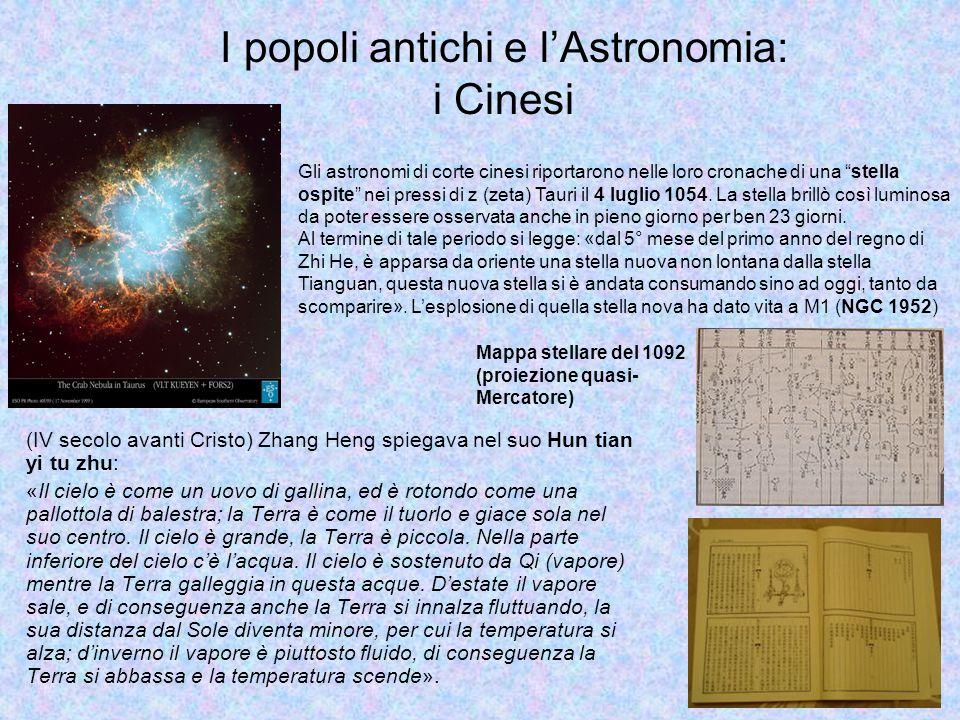 (IV secolo avanti Cristo) Zhang Heng spiegava nel suo Hun tian yi tu zhu: «Il cielo è come un uovo di gallina, ed è rotondo come una pallottola di balestra; la Terra è come il tuorlo e giace sola nel suo centro.