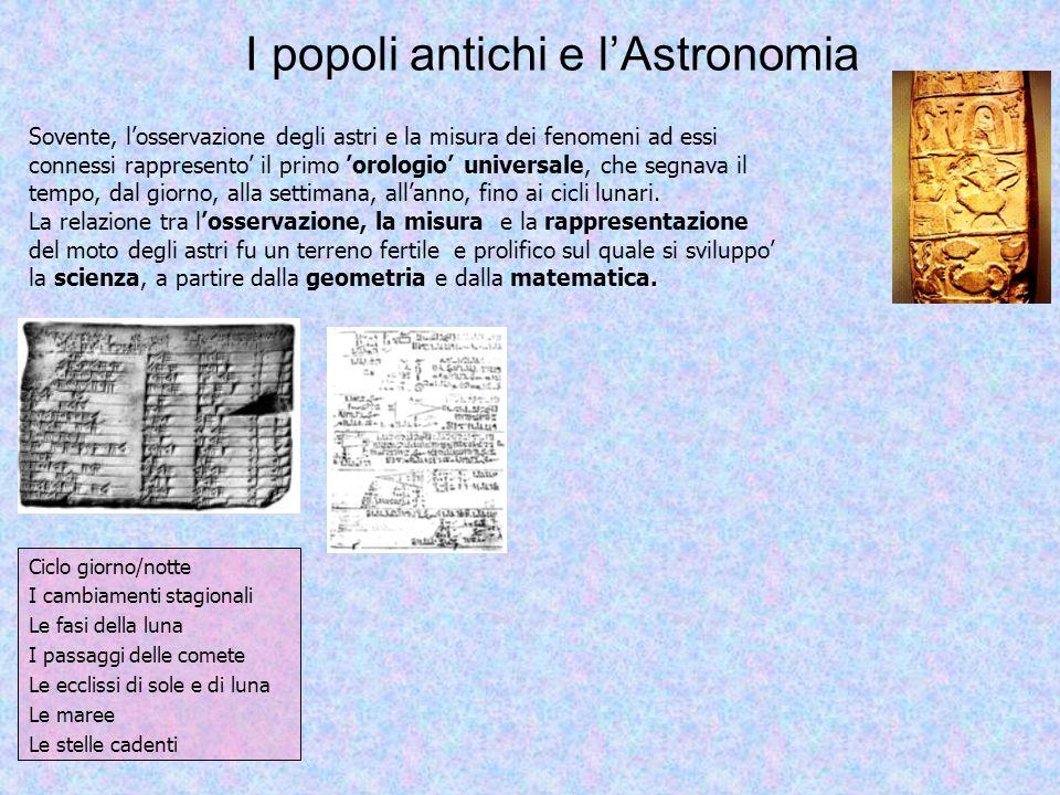 Il mondo greco Anassimandro (610 a.c.