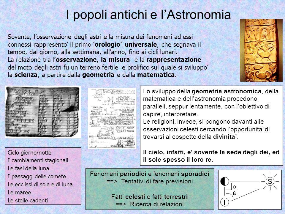 I popoli antichi e l'Astronomia Sovente, l'osservazione degli astri e la misura dei fenomeni ad essi connessi rappresento' il primo 'orologio' universale, che segnava il tempo, dal giorno, alla settimana, all'anno, fino ai cicli lunari.