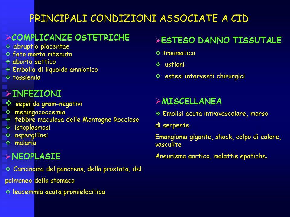 PRINCIPALI CONDIZIONI ASSOCIATE A CID  COMPLICANZE OSTETRICHE  abruptio placentae  feto morto ritenuto  aborto settico  Embolia di liquoido amnio