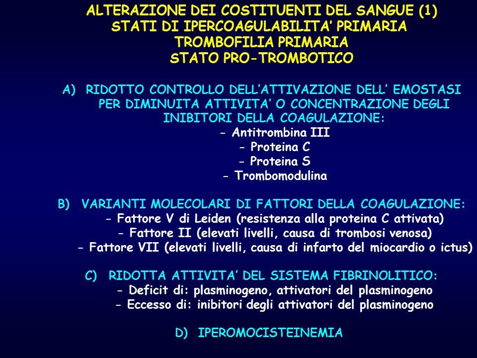 ALTERAZIONE DEI COSTITUENTI DEL SANGUE (1) STATI DI IPERCOAGULABILITA' PRIMARIA TROMBOFILIA PRIMARIA STATO PRO-TROMBOTICO A)RIDOTTO CONTROLLO DELL'ATT