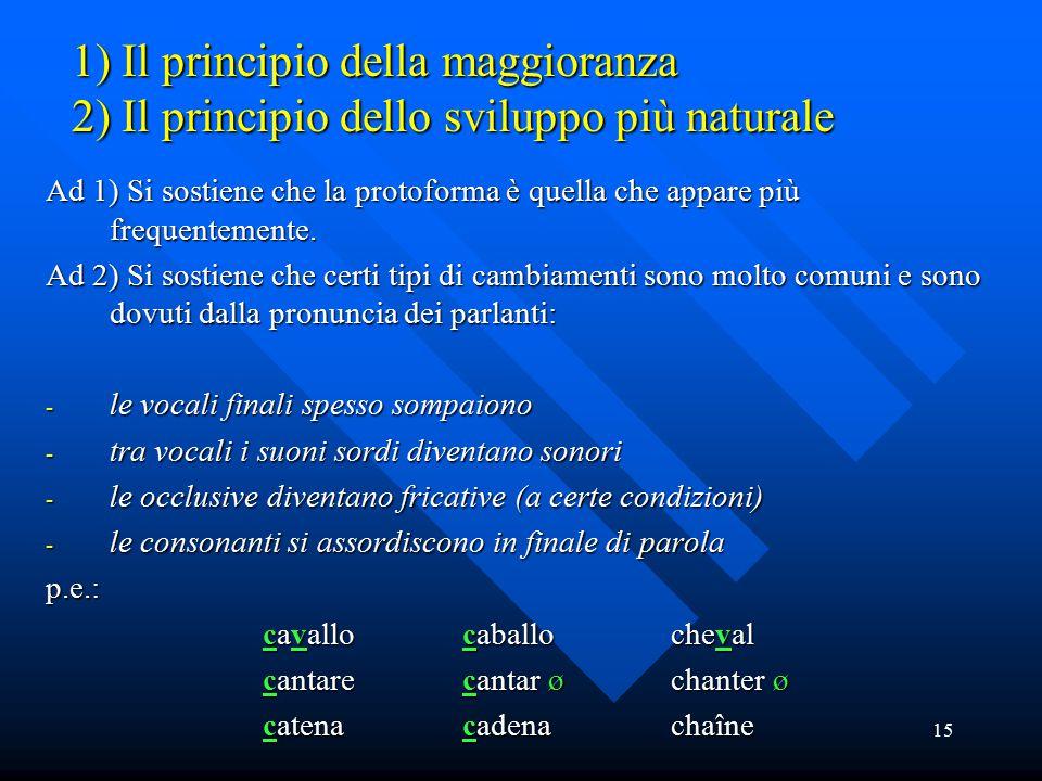 15 1) Il principio della maggioranza 2) Il principio dello sviluppo più naturale Ad 1) Si sostiene che la protoforma è quella che appare più frequente